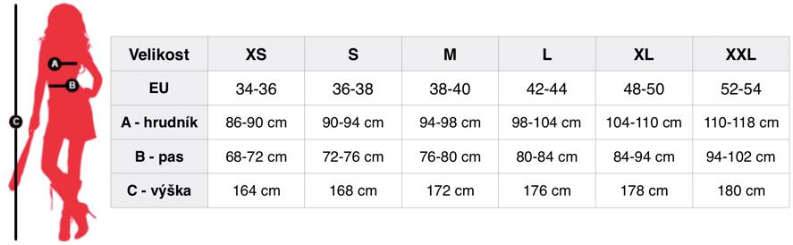 Orientační tabulka dámských velikostí