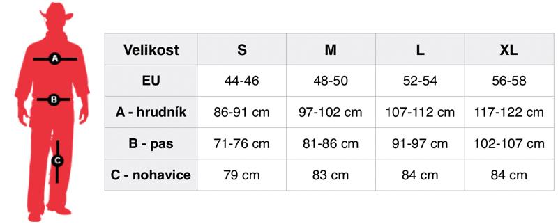 Orientační tabulka pánských velikostí